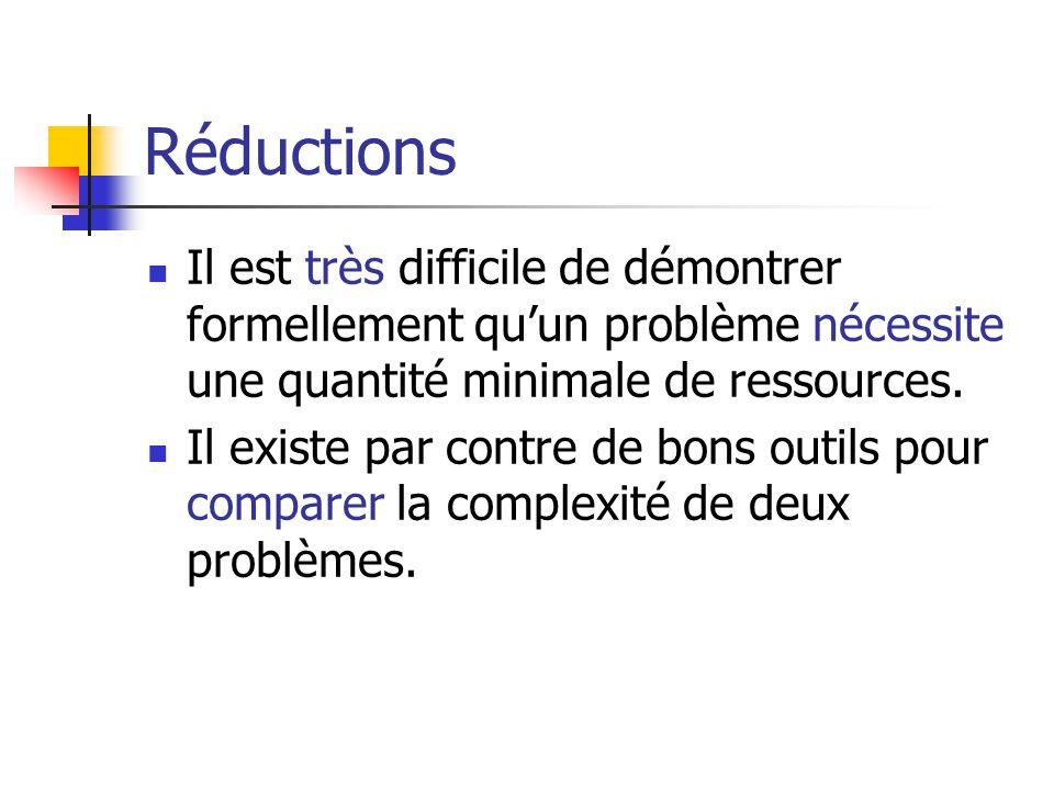 Réductions Il est très difficile de démontrer formellement qu'un problème nécessite une quantité minimale de ressources.
