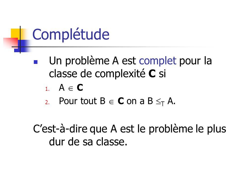 Complétude Un problème A est complet pour la classe de complexité C si