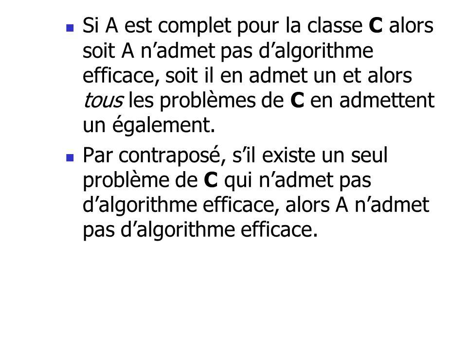 Si A est complet pour la classe C alors soit A n'admet pas d'algorithme efficace, soit il en admet un et alors tous les problèmes de C en admettent un également.