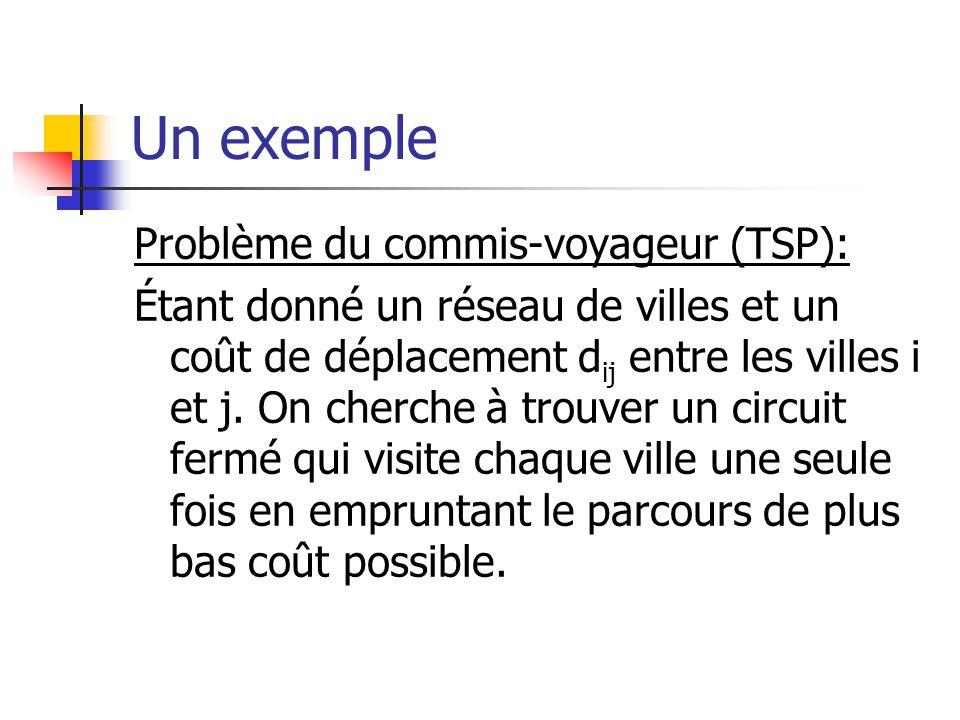 Un exemple Problème du commis-voyageur (TSP):