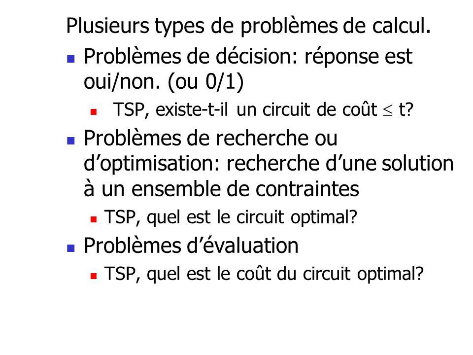 Plusieurs types de problèmes de calcul.