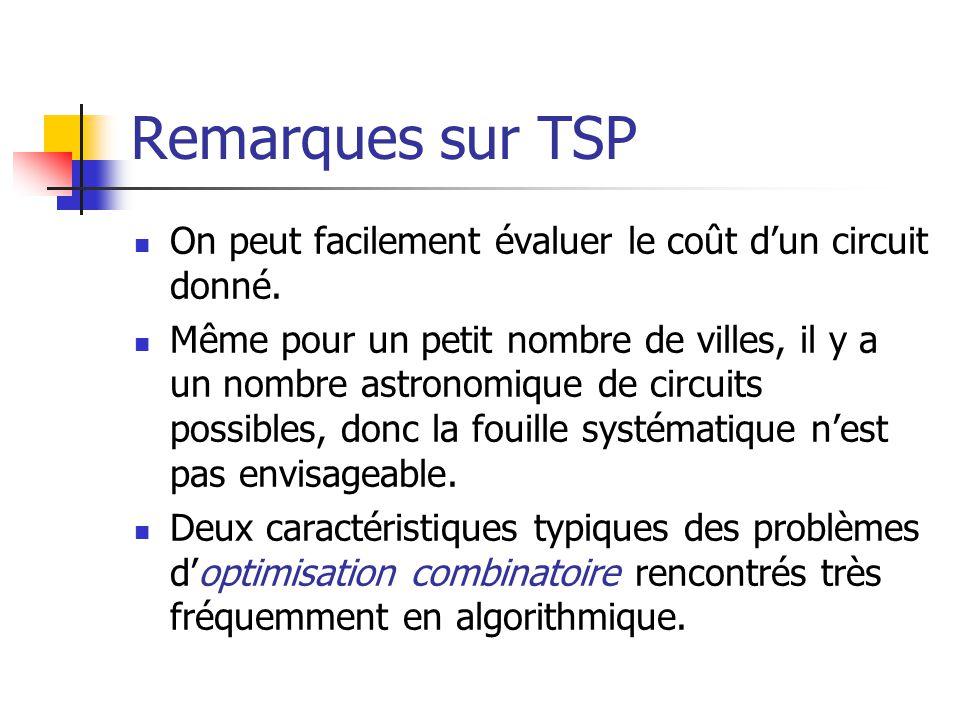 Remarques sur TSP On peut facilement évaluer le coût d'un circuit donné.
