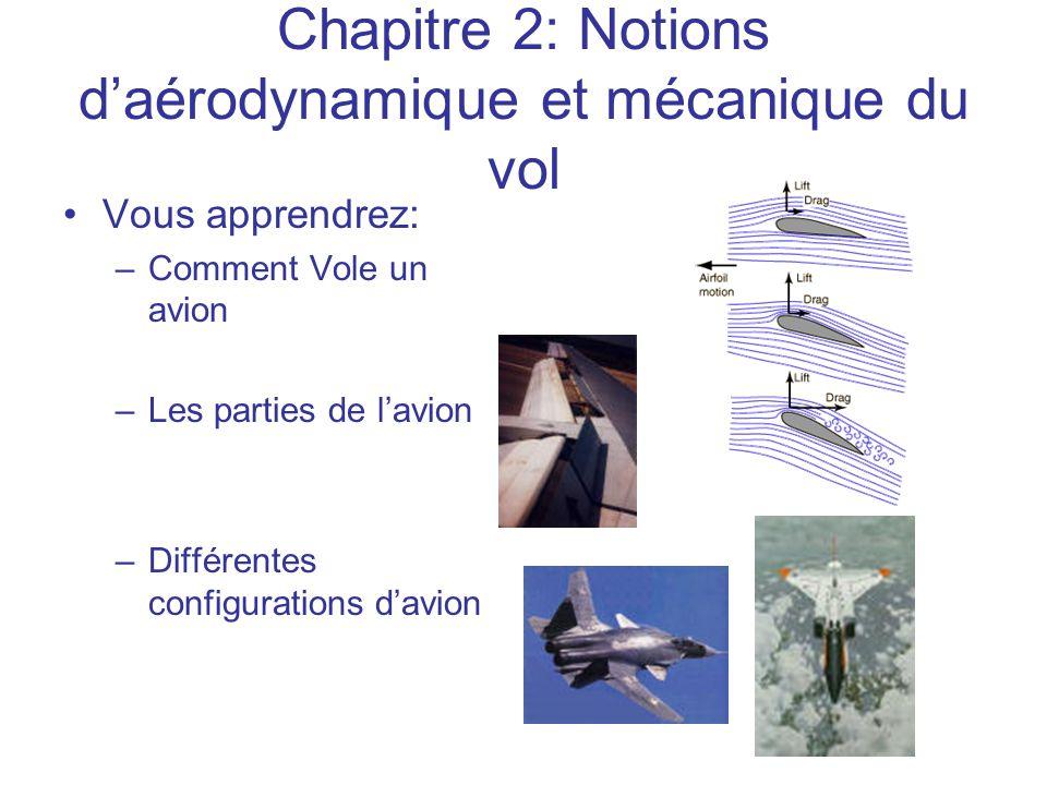 Chapitre 2: Notions d'aérodynamique et mécanique du vol