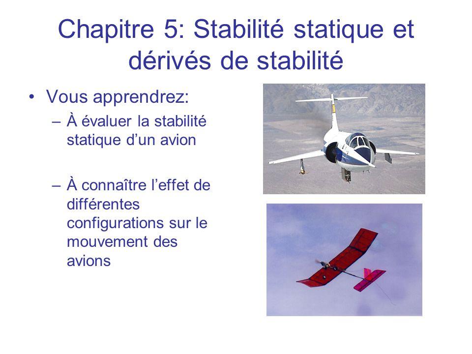 Chapitre 5: Stabilité statique et dérivés de stabilité