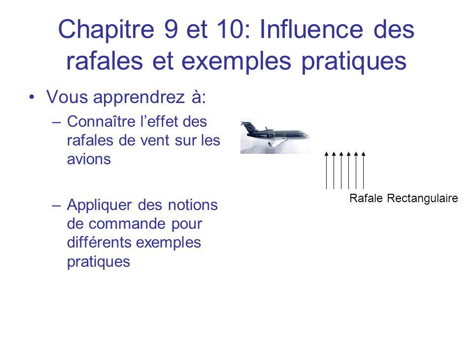Chapitre 9 et 10: Influence des rafales et exemples pratiques
