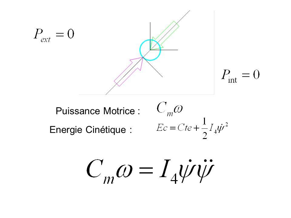 Puissance Motrice : Energie Cinétique :