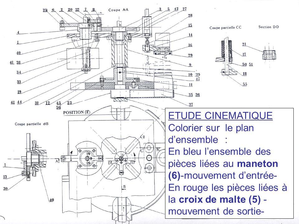 ETUDE CINEMATIQUE Colorier sur le plan d'ensemble : En bleu l'ensemble des pièces liées au maneton (6)-mouvement d'entrée-