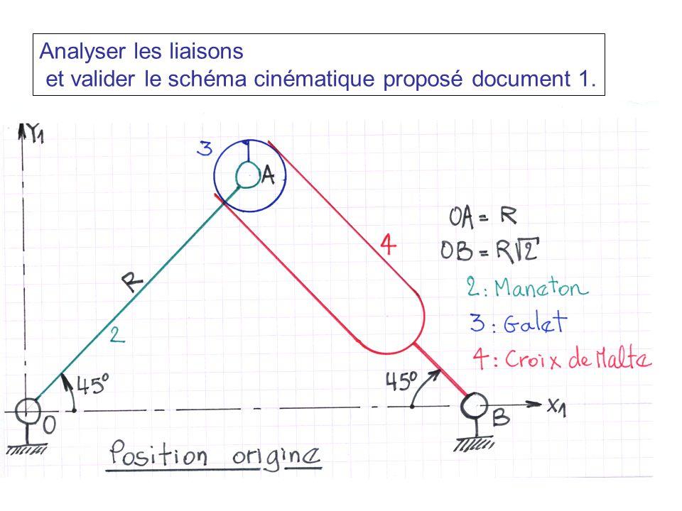 Analyser les liaisons et valider le schéma cinématique proposé document 1.