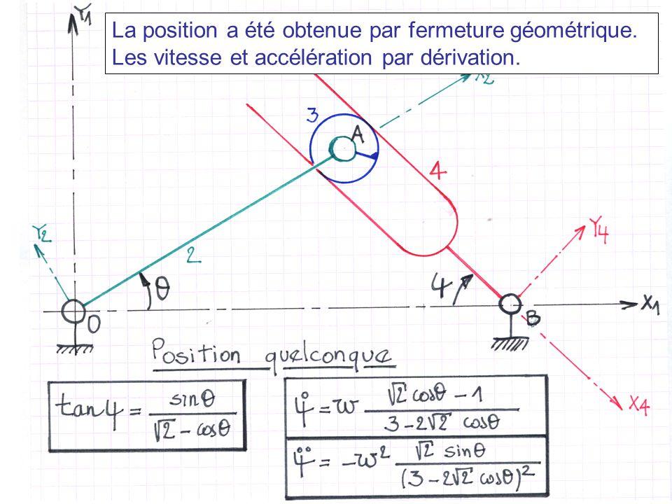 La position a été obtenue par fermeture géométrique.