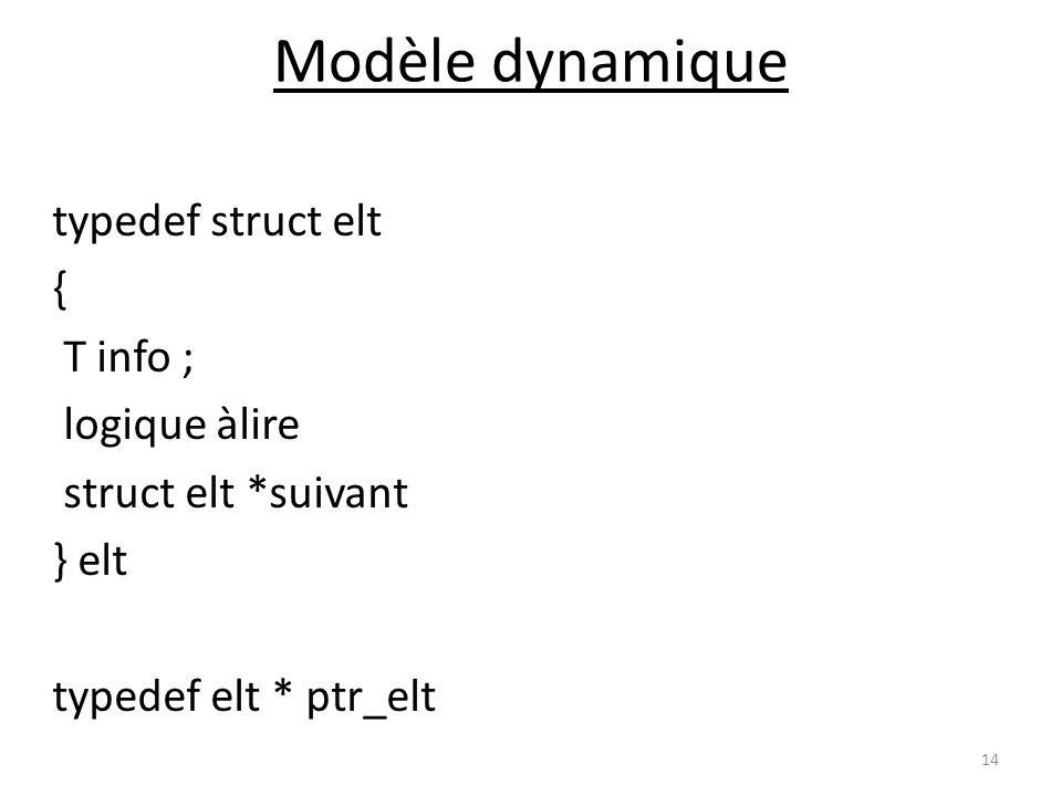 Modèle dynamique typedef struct elt { T info ; logique àlire