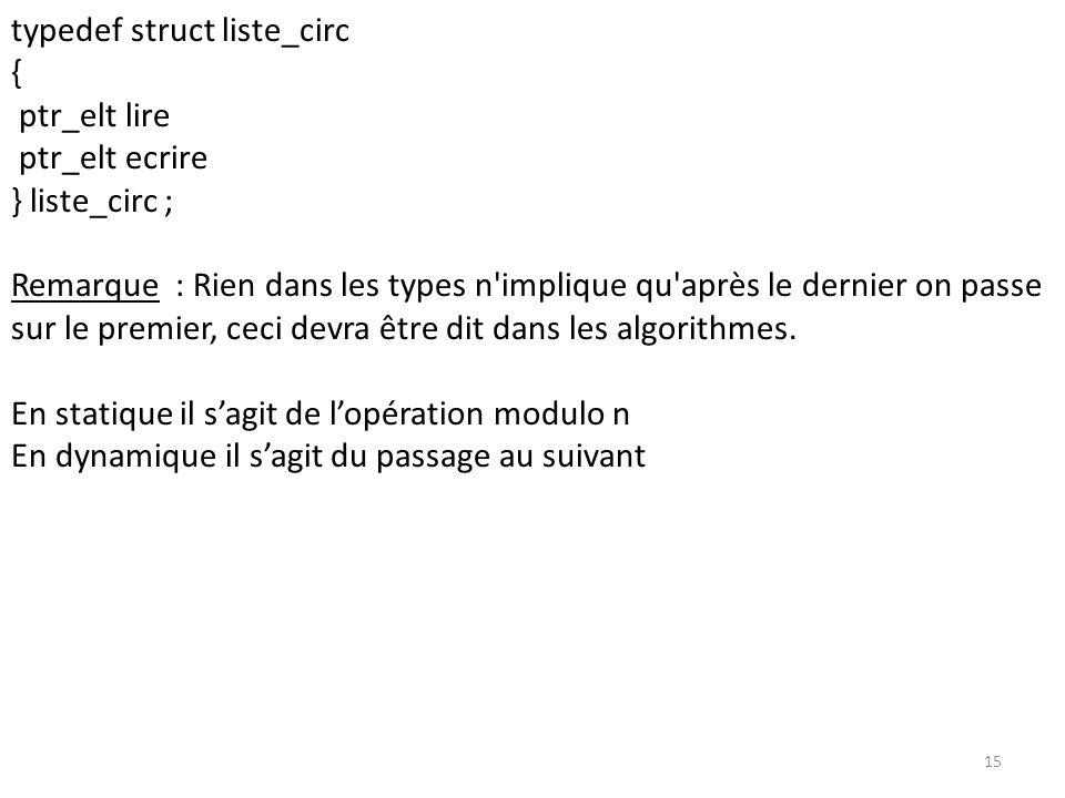 typedef struct liste_circ