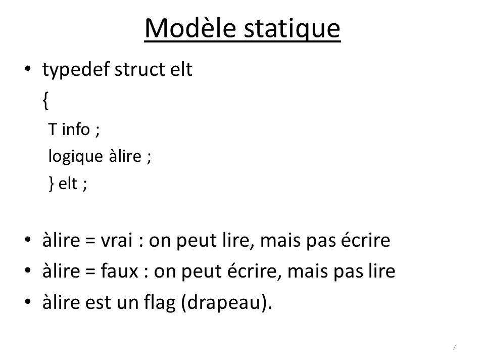 Modèle statique typedef struct elt {