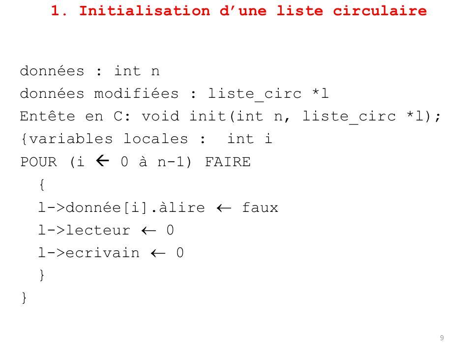 1. Initialisation d'une liste circulaire