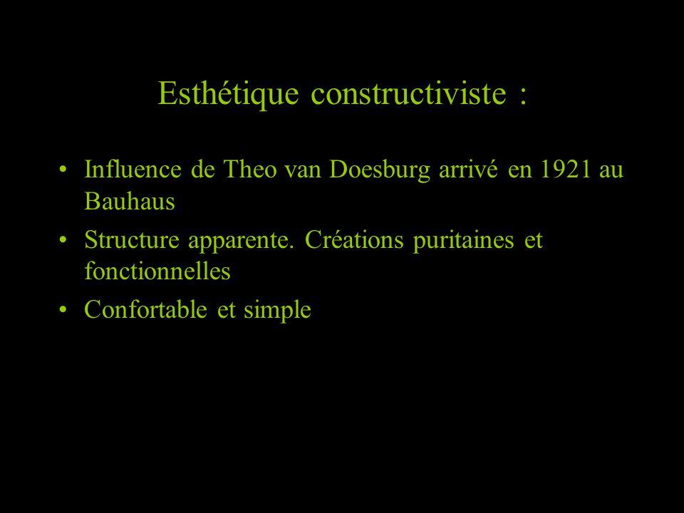 Esthétique constructiviste :