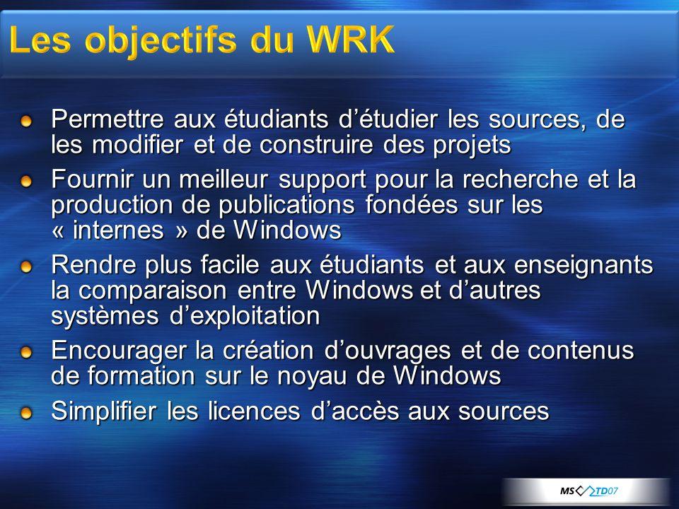 4/2/2017 4:35 PM Les objectifs du WRK. Permettre aux étudiants d'étudier les sources, de les modifier et de construire des projets.