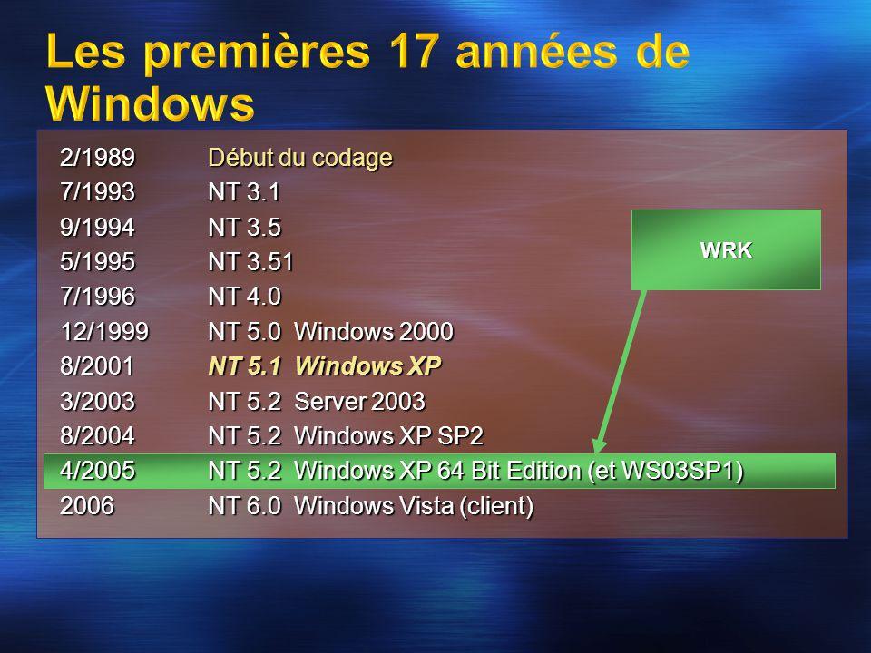 Les premières 17 années de Windows