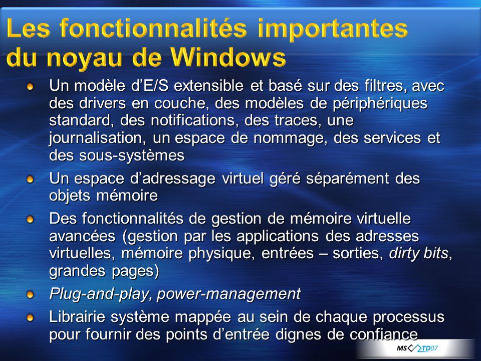 Les fonctionnalités importantes du noyau de Windows