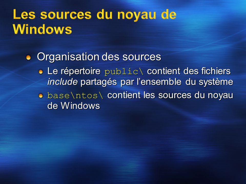 Les sources du noyau de Windows