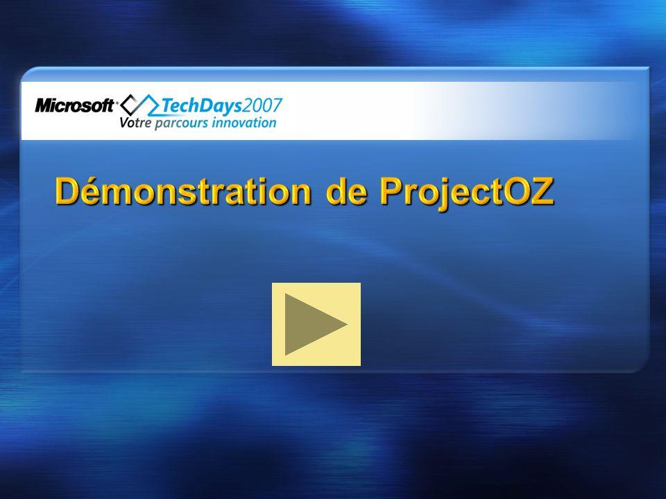 Démonstration de ProjectOZ