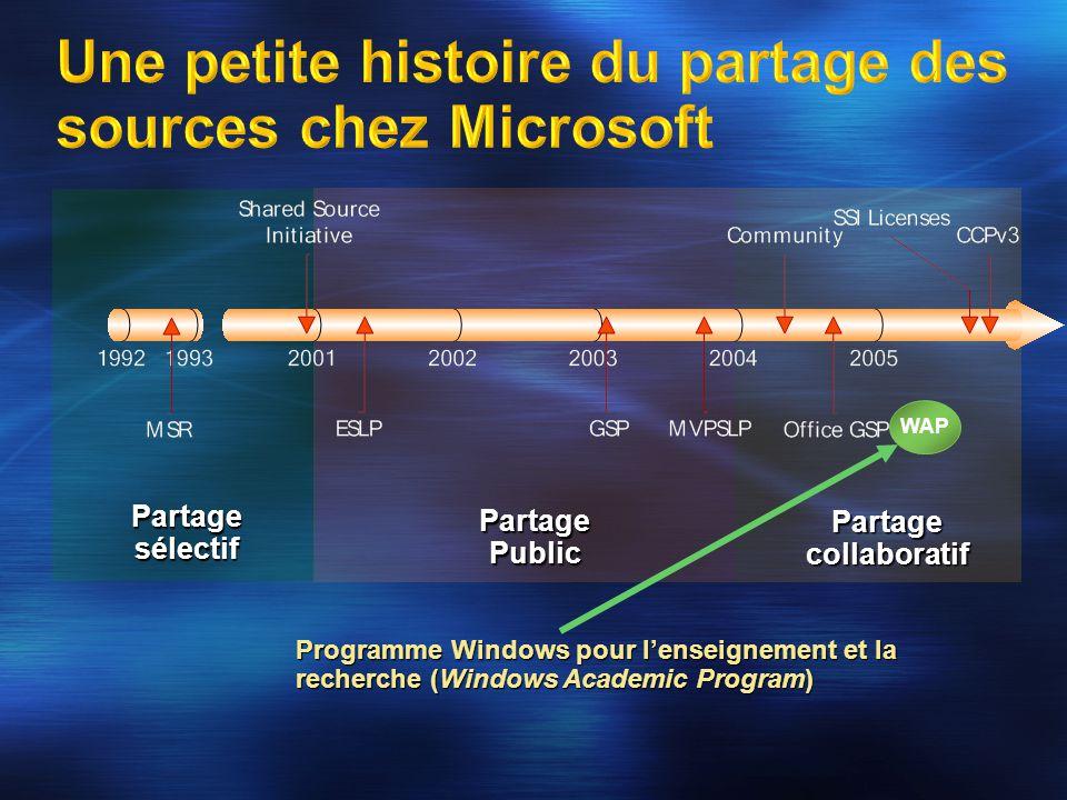 Une petite histoire du partage des sources chez Microsoft