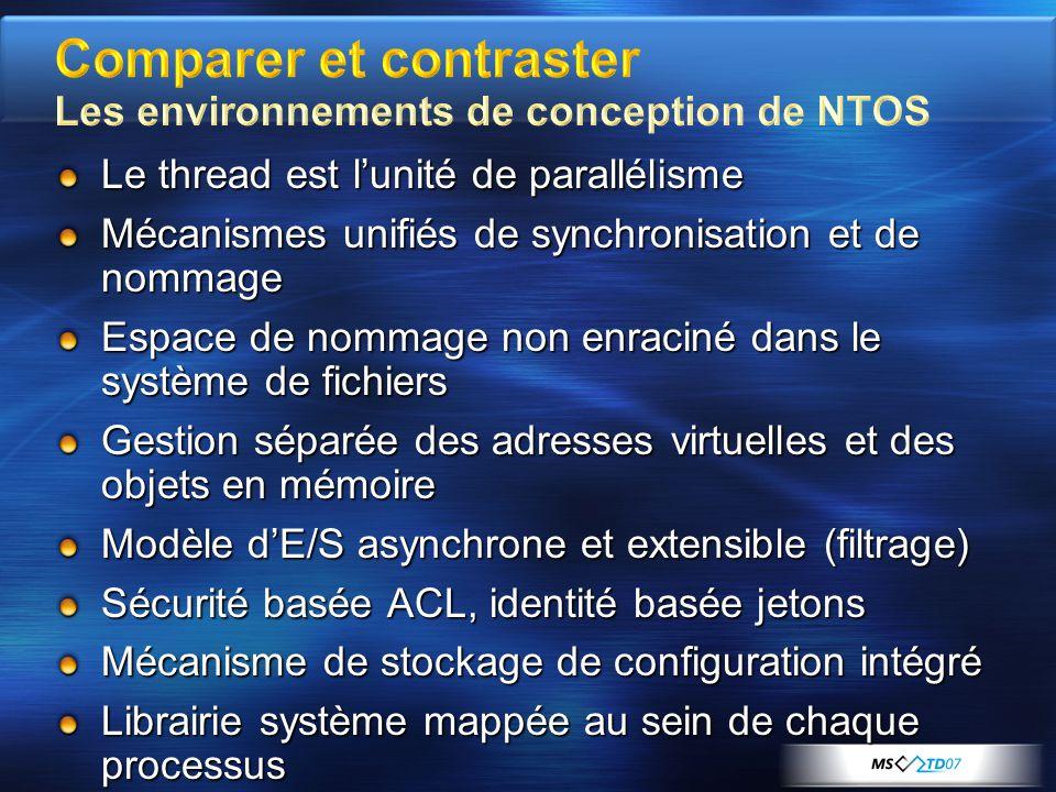 Comparer et contraster Les environnements de conception de NTOS