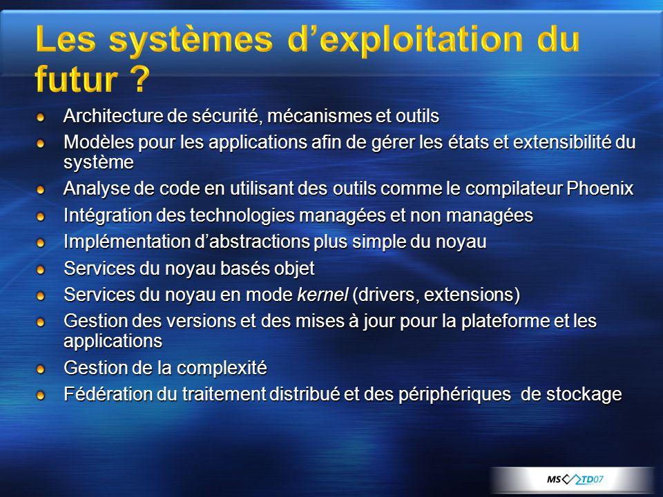 Les systèmes d'exploitation du futur