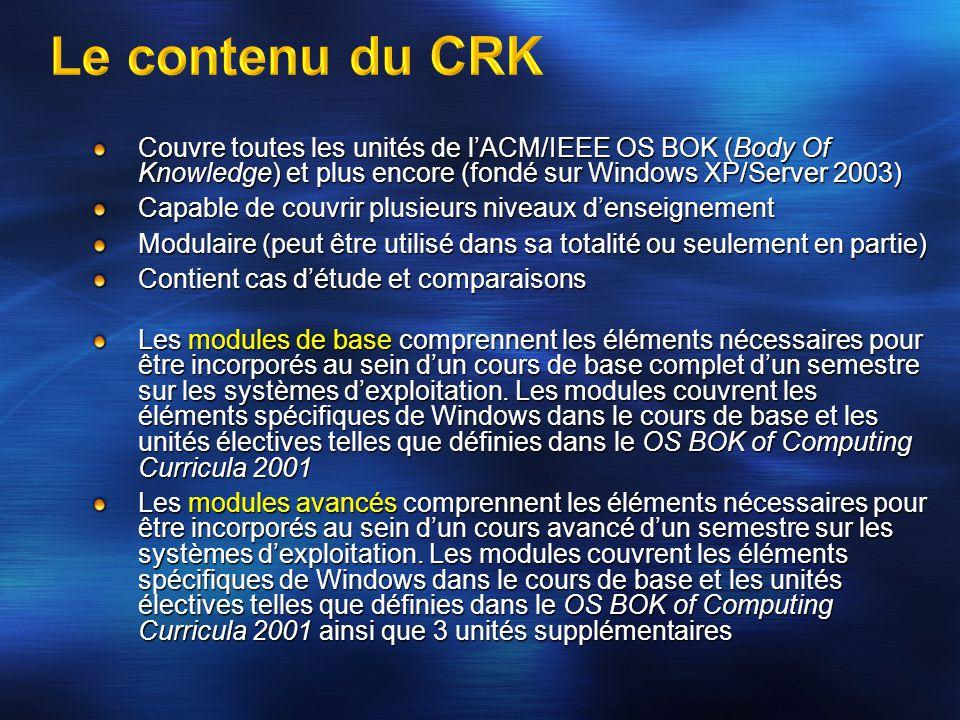 4/2/2017 4:35 PM Le contenu du CRK.