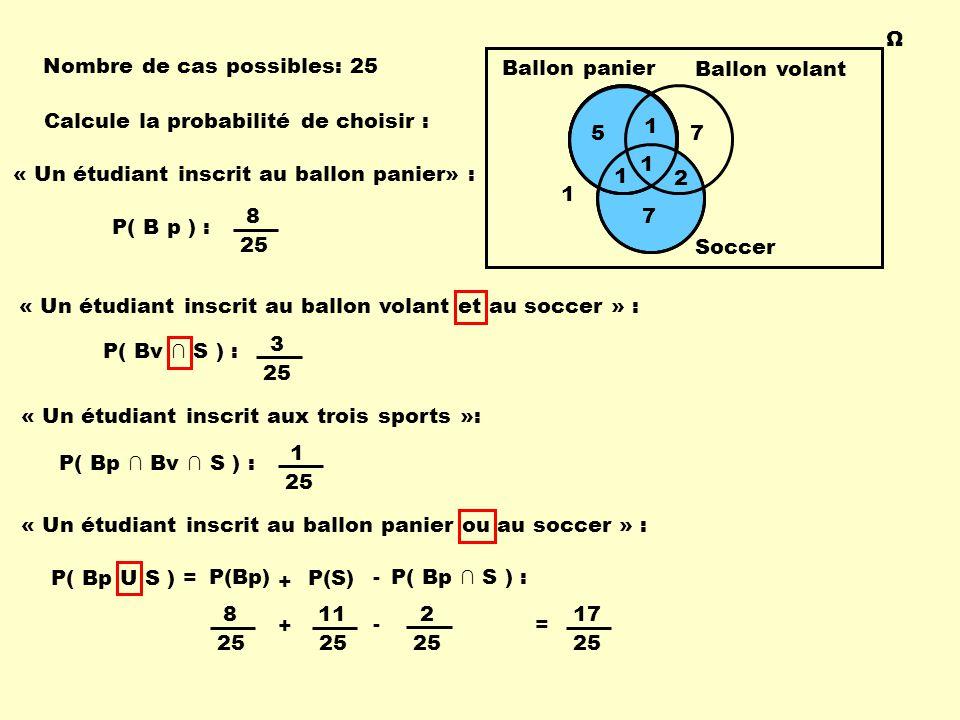 Ω Nombre de cas possibles: 25. Ballon panier. Ballon volant. Calcule la probabilité de choisir :