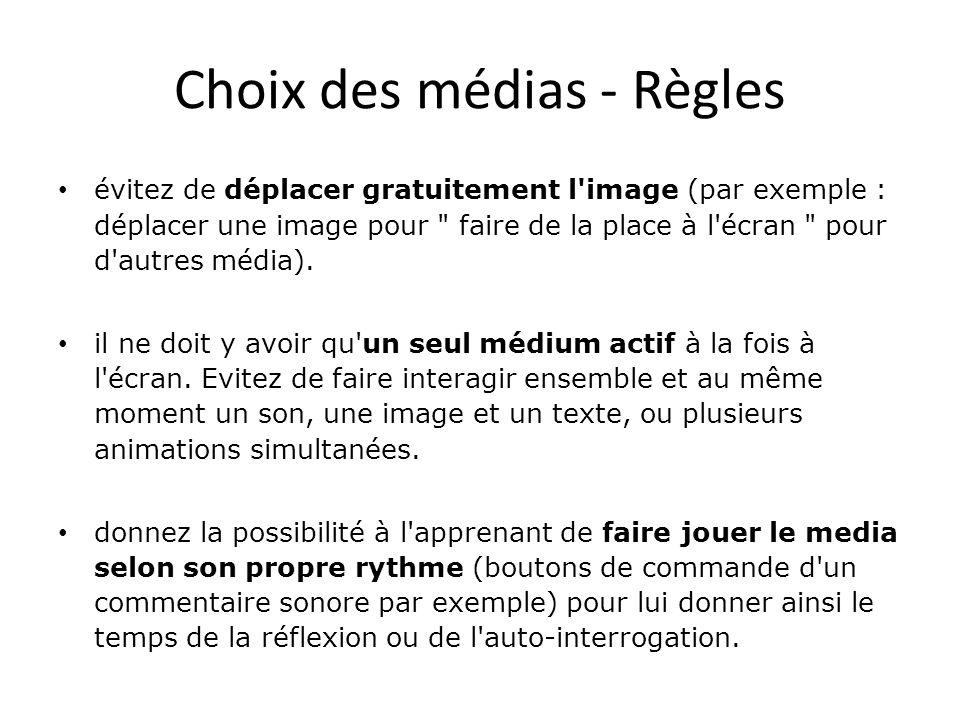 Choix des médias - Règles