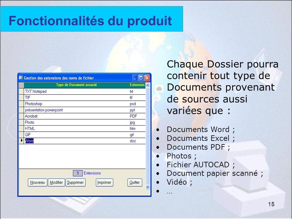 Fonctionnalités du produit (3)