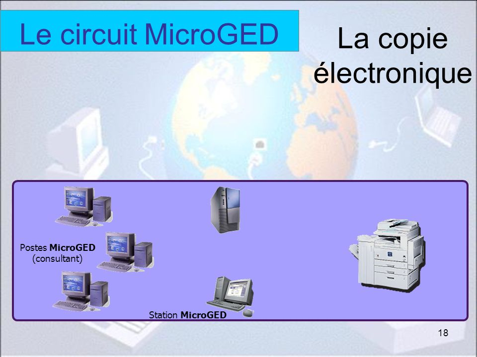 Le circuit MicroGED La copie électronique