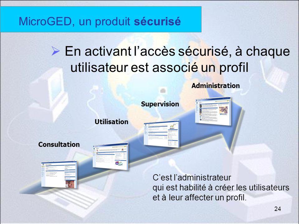 MicroGED, un produit sécurisé
