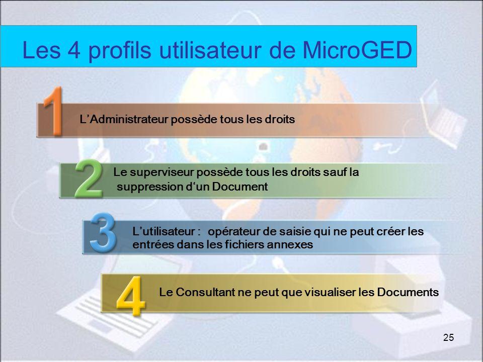 Les 4 profils utilisateur de MicroGED