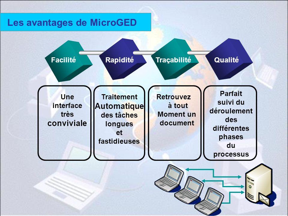 Les avantages de MicroGED