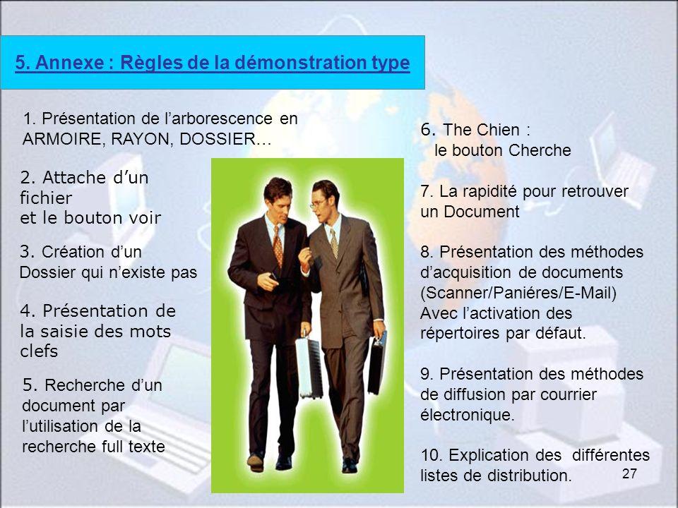 5. Annexes : Règles de la démonstration type