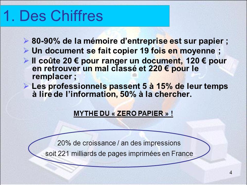 1. Des Chiffres  80-90% de la mémoire d'entreprise est sur papier ;