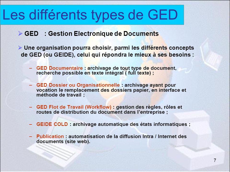 Les différents types de GED