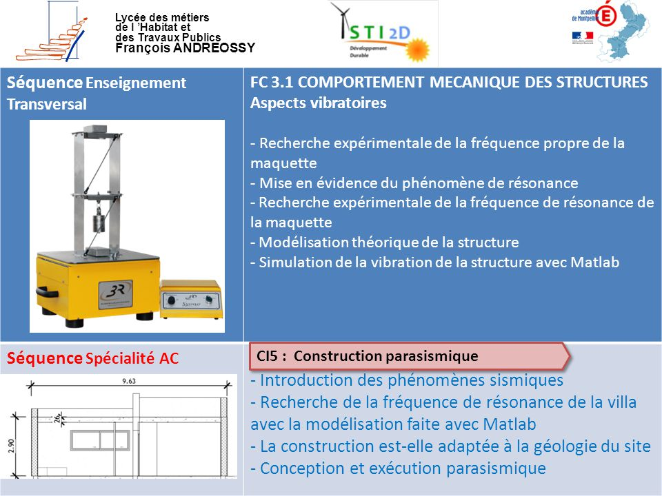 Séquence Enseignement Transversal