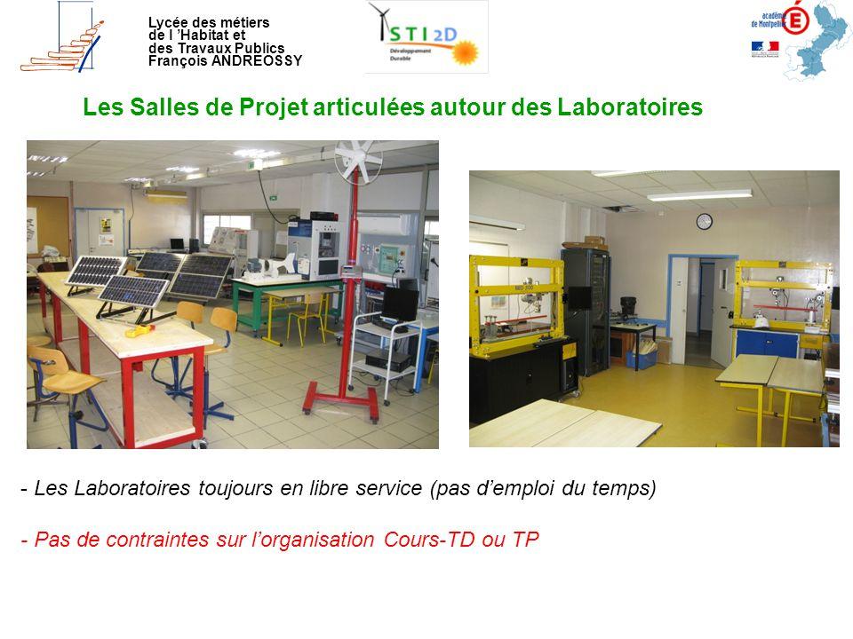 Les Salles de Projet articulées autour des Laboratoires
