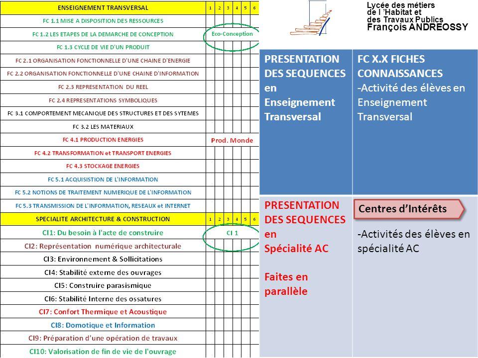 FC X.X FICHES CONNAISSANCES