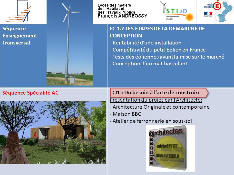 FC 1.2 LES ETAPES DE LA DEMARCHE DE CONCEPTION