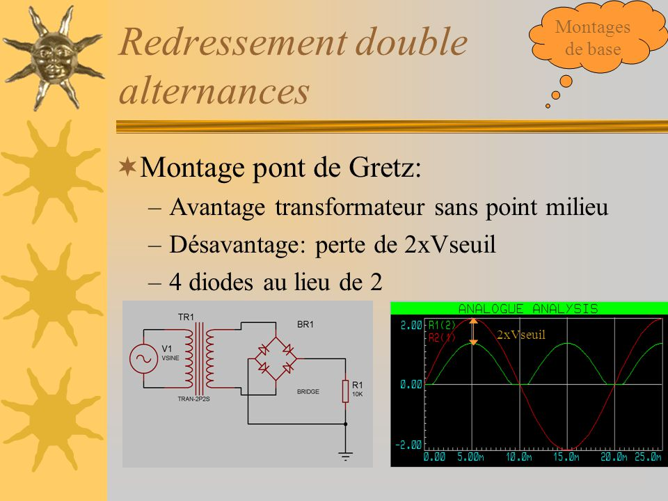 Redressement double alternances