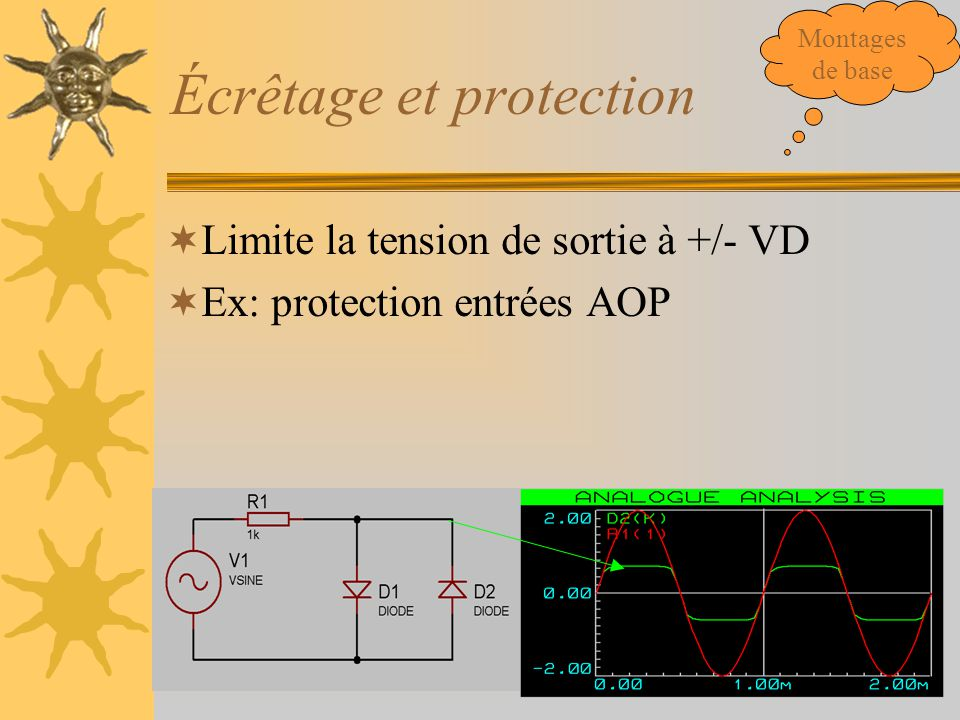 Écrêtage et protection