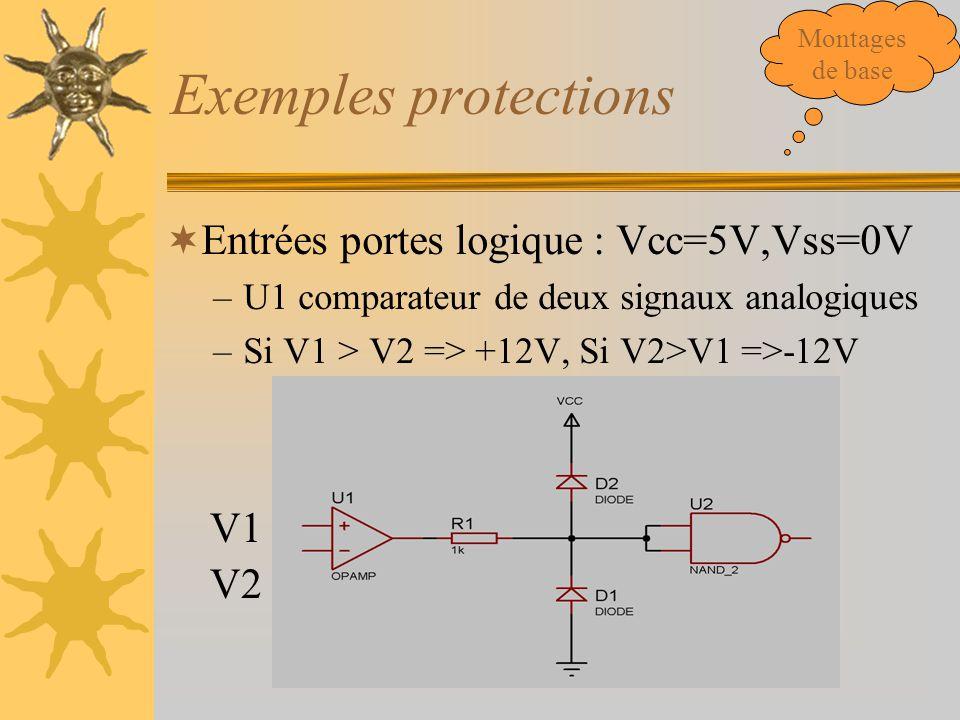 Exemples protections Entrées portes logique : Vcc=5V,Vss=0V V1 V2