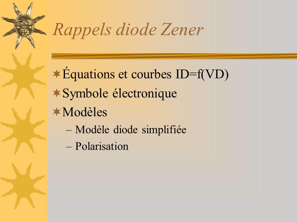Rappels diode Zener Équations et courbes ID=f(VD) Symbole électronique