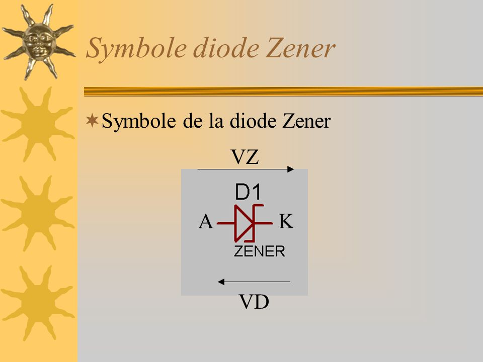 Symbole diode Zener Symbole de la diode Zener VZ A K VD