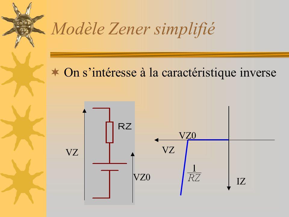 Modèle Zener simplifié