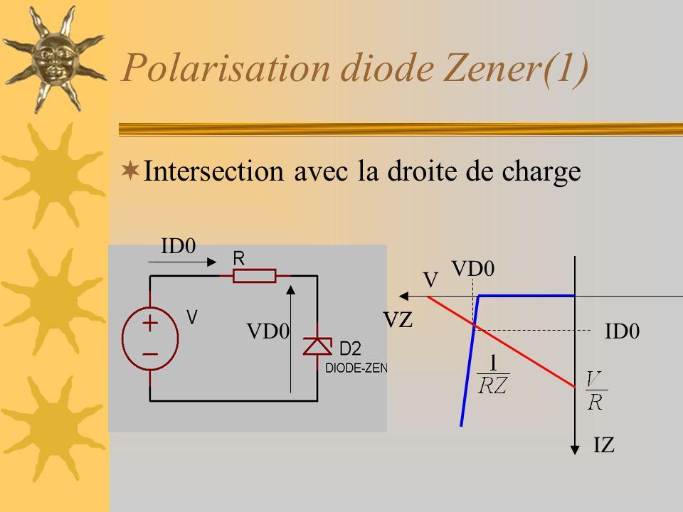 Polarisation diode Zener(1)