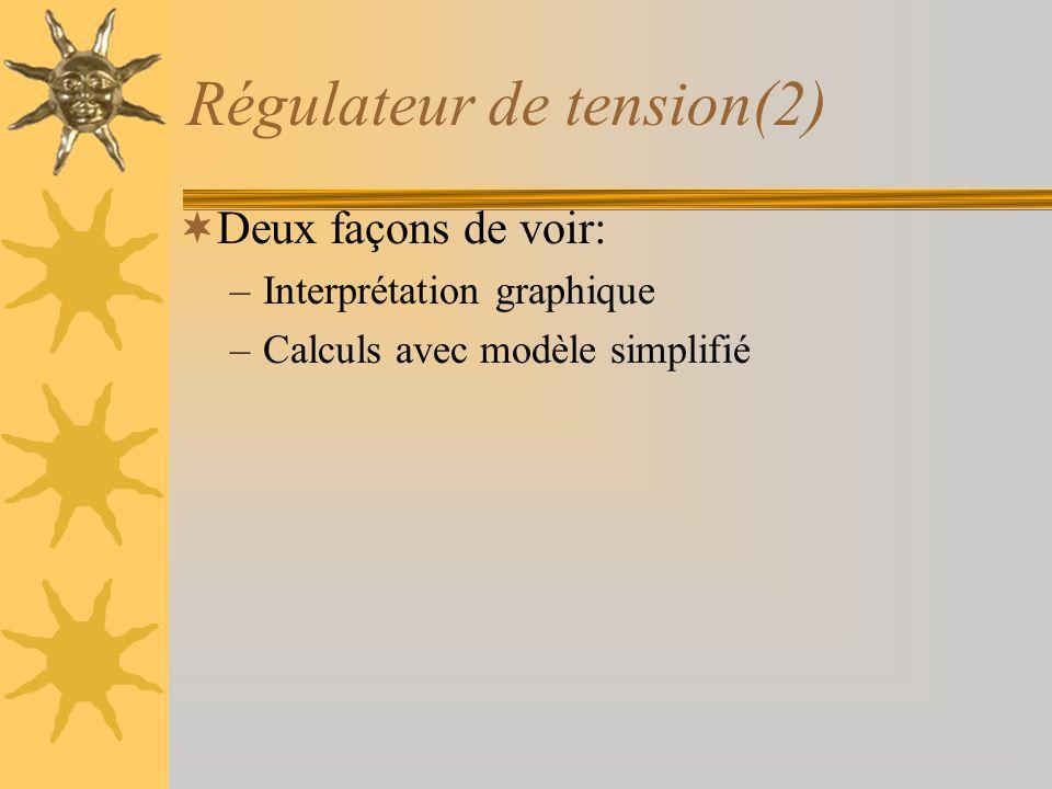 Régulateur de tension(2)