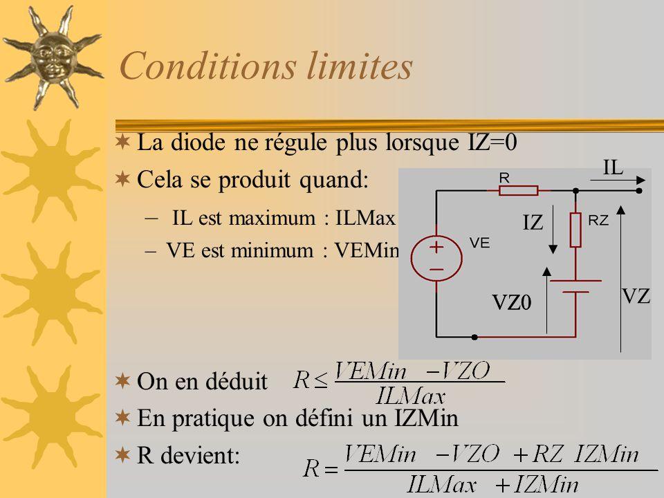 Conditions limites La diode ne régule plus lorsque IZ=0
